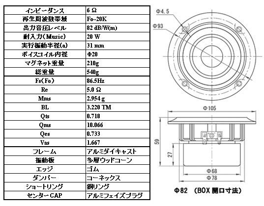 DCU-F101W