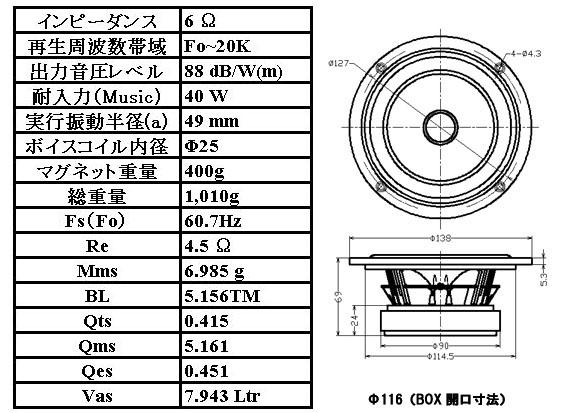 DCU-F132P