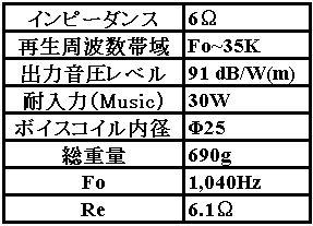 DCU-T115S(spec)