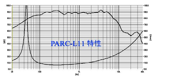 PARC-L11(fres)